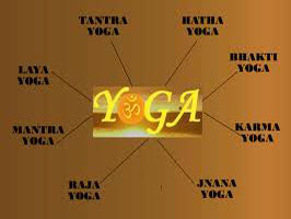 Types-of-Yoga